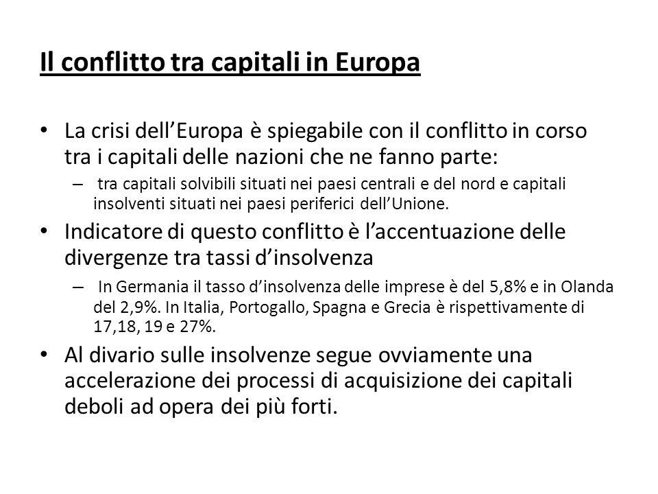 Il conflitto tra capitali in Europa La crisi dellEuropa è spiegabile con il conflitto in corso tra i capitali delle nazioni che ne fanno parte: – tra capitali solvibili situati nei paesi centrali e del nord e capitali insolventi situati nei paesi periferici dellUnione.