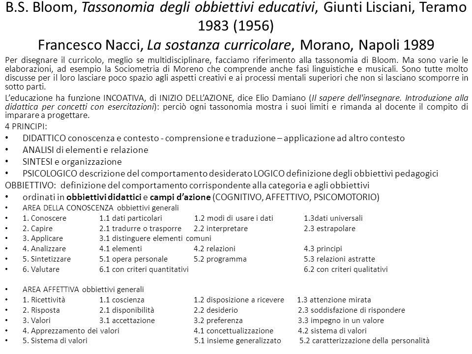 B.S. Bloom, Tassonomia degli obbiettivi educativi, Giunti Lisciani, Teramo 1983 (1956) Francesco Nacci, La sostanza curricolare, Morano, Napoli 1989 P