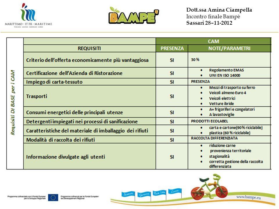 Dott.ssa Amina Ciampella Incontro finale Bampè Sassari 28–11-2012