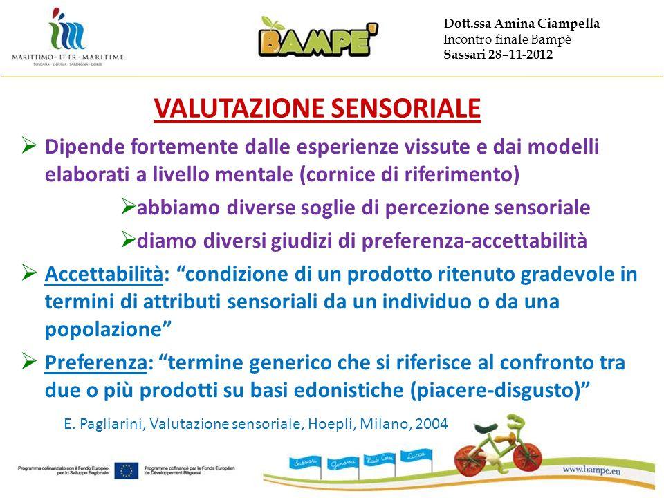 Dott.ssa Amina Ciampella Incontro finale Bampè Sassari 28–11-2012 VALUTAZIONE SENSORIALE Dipende fortemente dalle esperienze vissute e dai modelli ela