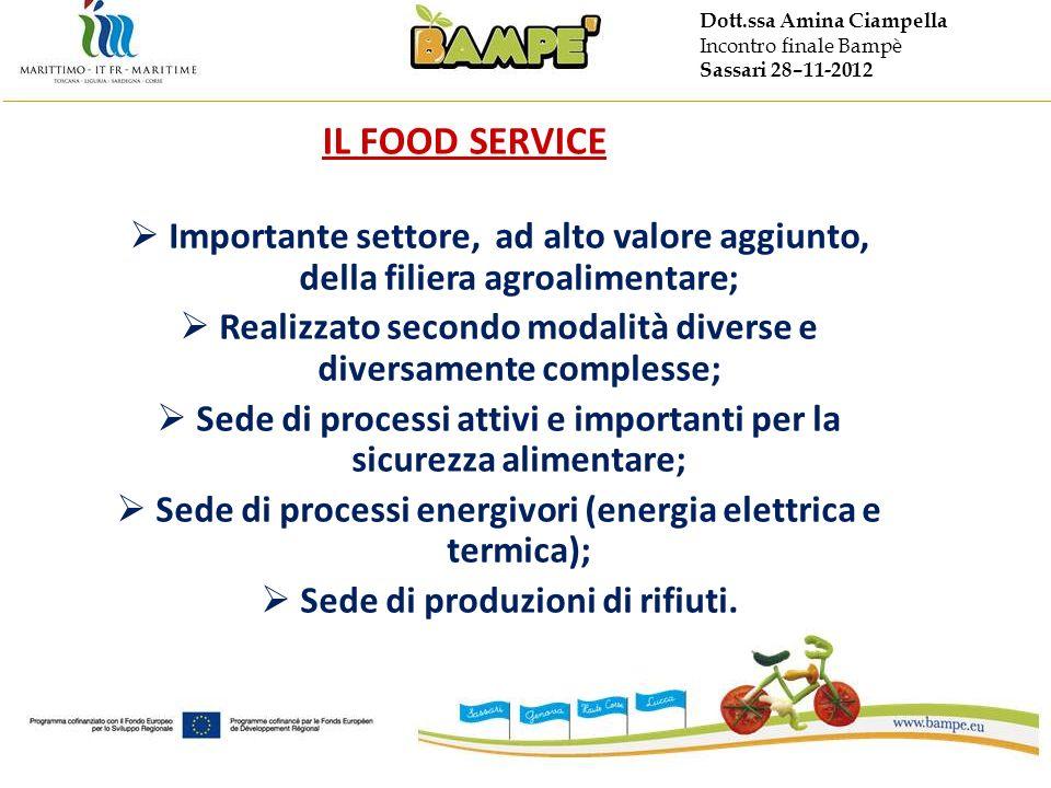 Dott.ssa Amina Ciampella Incontro finale Bampè Sassari 28–11-2012 IL FOOD SERVICE Importante settore, ad alto valore aggiunto, della filiera agroalime