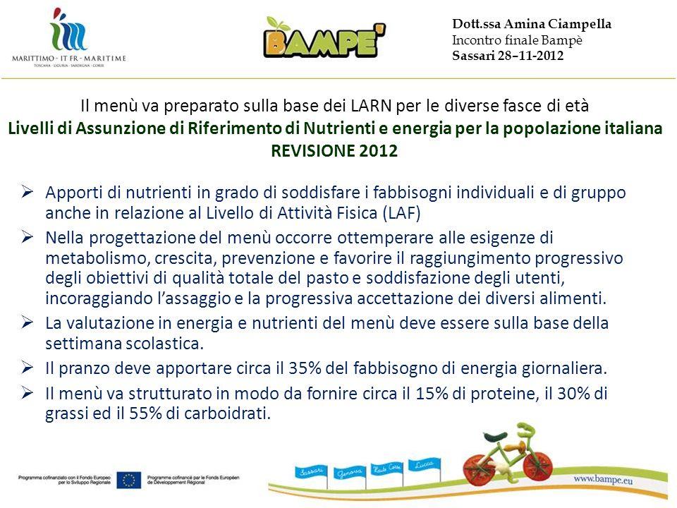 Dott.ssa Amina Ciampella Incontro finale Bampè Sassari 28–11-2012 Il menù va preparato sulla base dei LARN per le diverse fasce di età Livelli di Assu