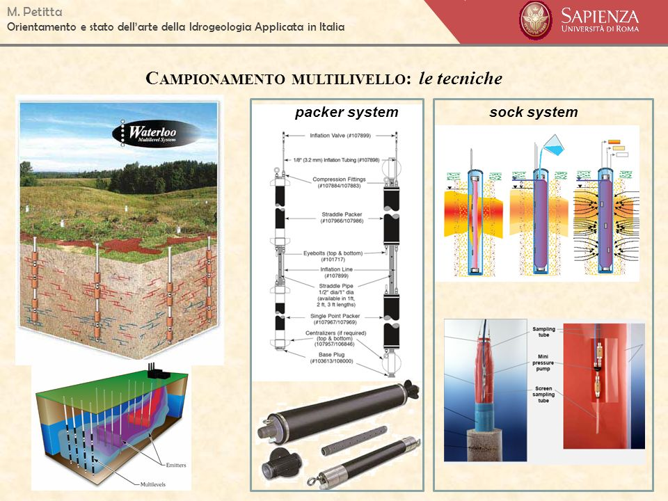 M. Petitta Orientamento e stato dellarte della Idrogeologia Applicata in Italia sock system C AMPIONAMENTO MULTILIVELLO : le tecniche packer system