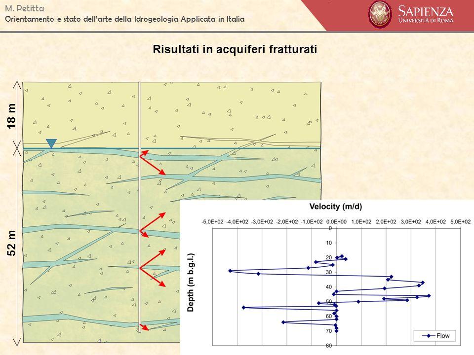 M. Petitta Orientamento e stato dellarte della Idrogeologia Applicata in Italia 18 m 52 m Risultati in acquiferi fratturati