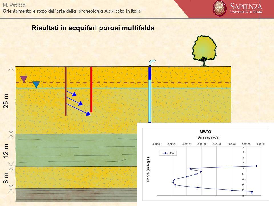 M. Petitta Orientamento e stato dellarte della Idrogeologia Applicata in Italia Risultati in acquiferi porosi multifalda