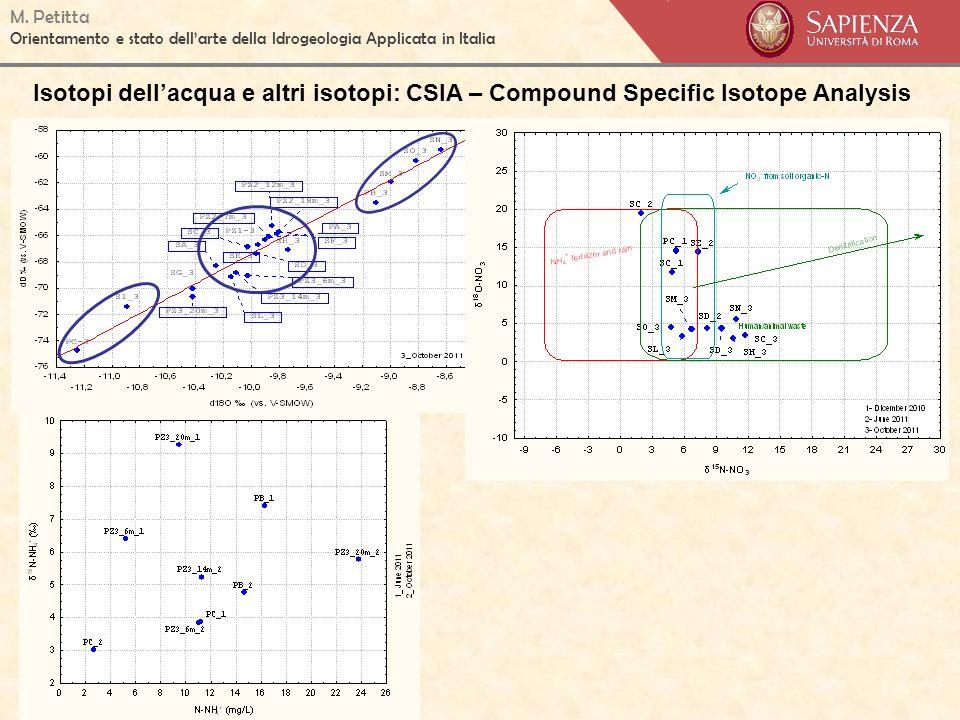 M. Petitta Orientamento e stato dellarte della Idrogeologia Applicata in Italia Isotopi dellacqua e altri isotopi: CSIA – Compound Specific Isotope An