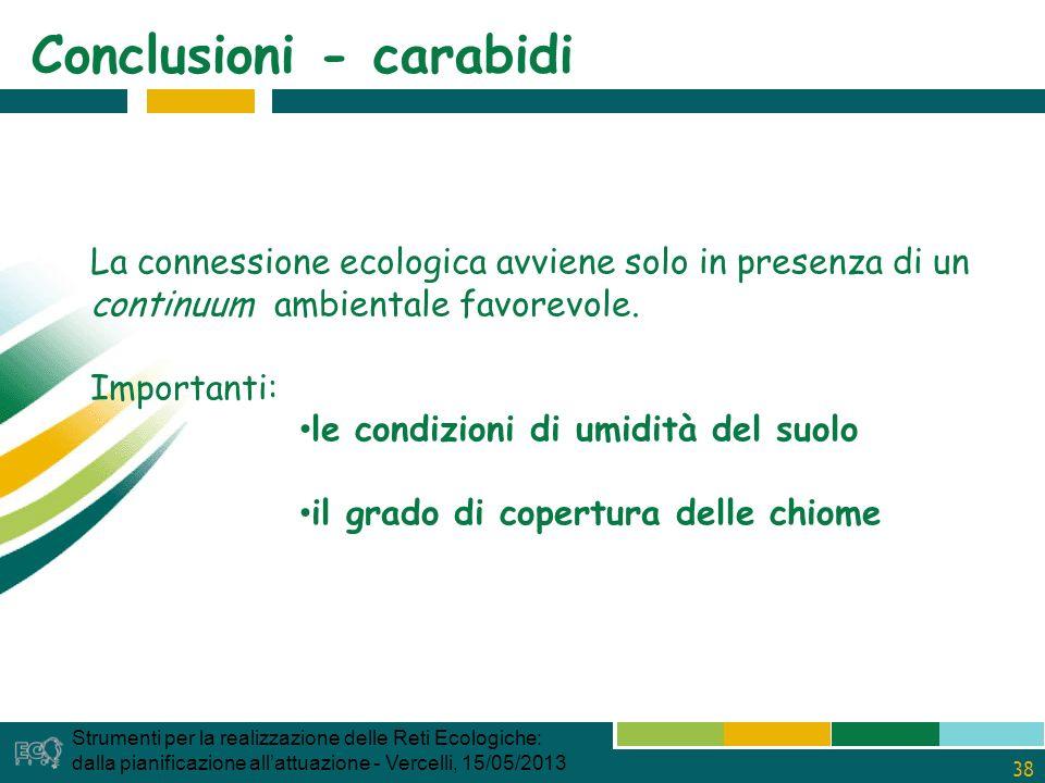 38 Conclusioni - carabidi Strumenti per la realizzazione delle Reti Ecologiche: dalla pianificazione allattuazione - Vercelli, 15/05/2013 La connessione ecologica avviene solo in presenza di un continuum ambientale favorevole.