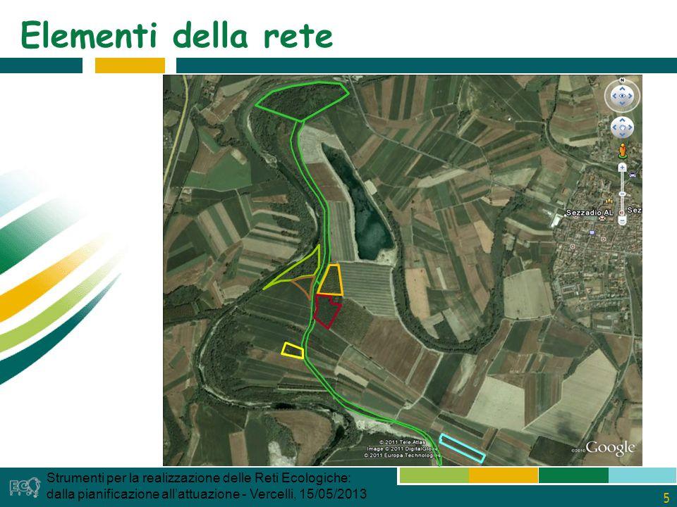 6 Uso del suolo Strumenti per la realizzazione delle Reti Ecologiche: dalla pianificazione allattuazione - Vercelli, 15/05/2013