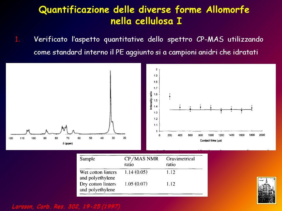 Quantificazione delle diverse forme Allomorfe nella cellulosa I 1.Verificato laspetto quantitative dello spettro CP-MAS utilizzando come standard interno il PE aggiunto si a campioni anidri che idratati Larsson, Carb.