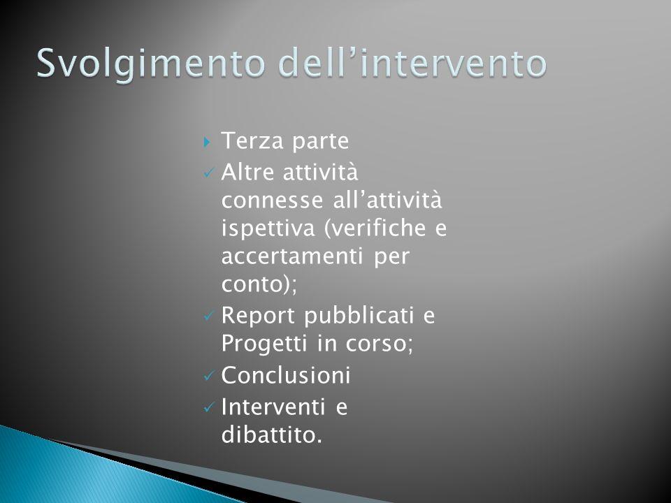 Terza parte Altre attività connesse allattività ispettiva (verifiche e accertamenti per conto); Report pubblicati e Progetti in corso; Conclusioni Int
