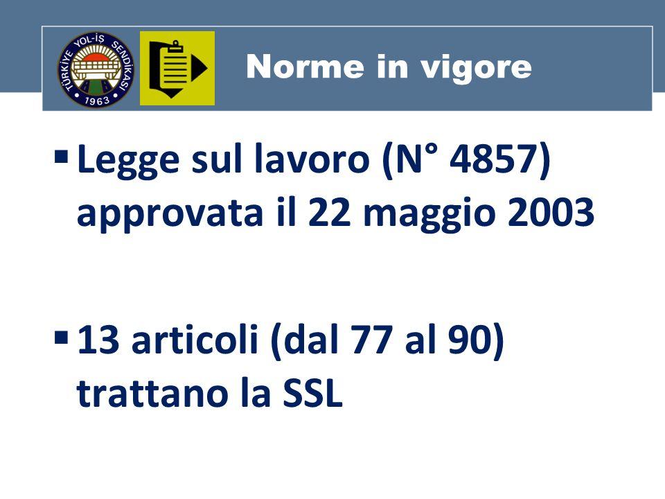 Norme in vigore Legge sul lavoro (N° 4857) approvata il 22 maggio 2003 13 articoli (dal 77 al 90) trattano la SSL