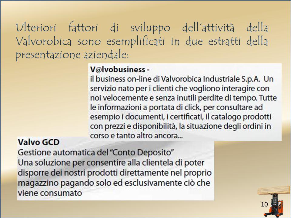 10 Ulteriori fattori di sviluppo dellattività della Valvorobica sono esemplificati in due estratti della presentazione aziendale: