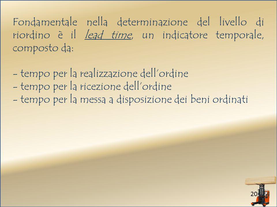 20 Fondamentale nella determinazione del livello di riordino è il lead time, un indicatore temporale, composto da: - tempo per la realizzazione dellordine - tempo per la ricezione dellordine - tempo per la messa a disposizione dei beni ordinati