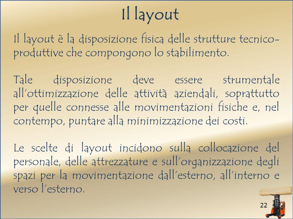 22 Il layout Il layout è la disposizione fisica delle strutture tecnico- produttive che compongono lo stabilimento.