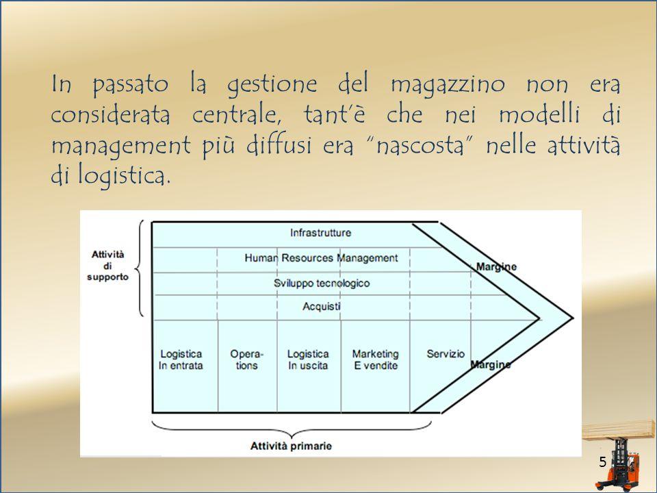 5 In passato la gestione del magazzino non era considerata centrale, tantè che nei modelli di management più diffusi era nascosta nelle attività di logistica.