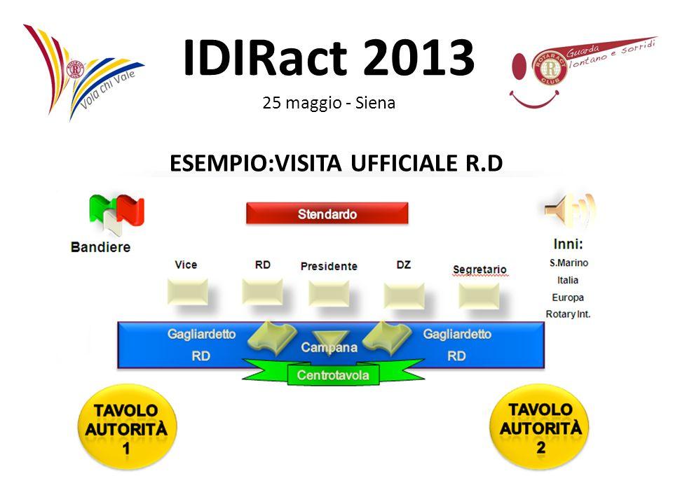 IDIRact 2013 25 maggio - Siena ESEMPIO:VISITA UFFICIALE R.D