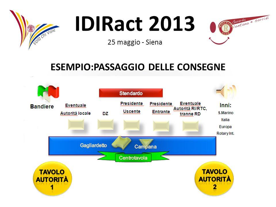 IDIRact 2013 25 maggio - Siena ESEMPIO:PASSAGGIO DELLE CONSEGNE