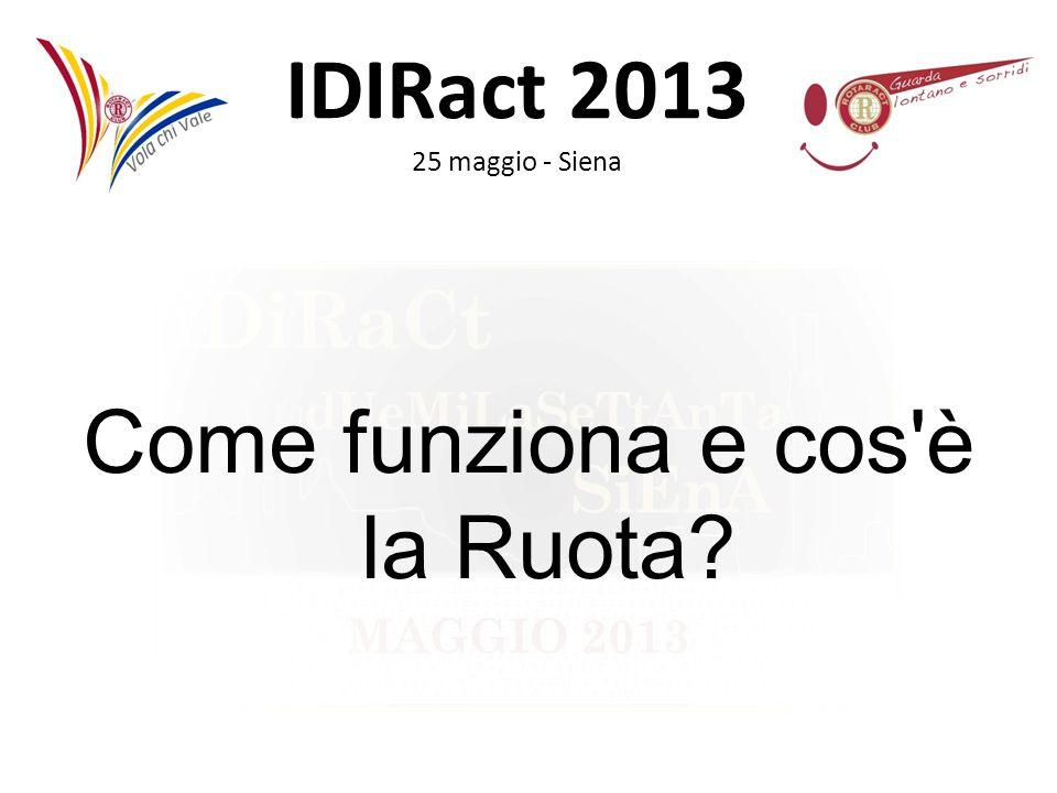 IDIRact 2013 25 maggio - Siena 1 La ruota serve per avere un riscontro effettivo delle presenze ad un evento ufficiale del club (conviviale- visita dell R.D.).