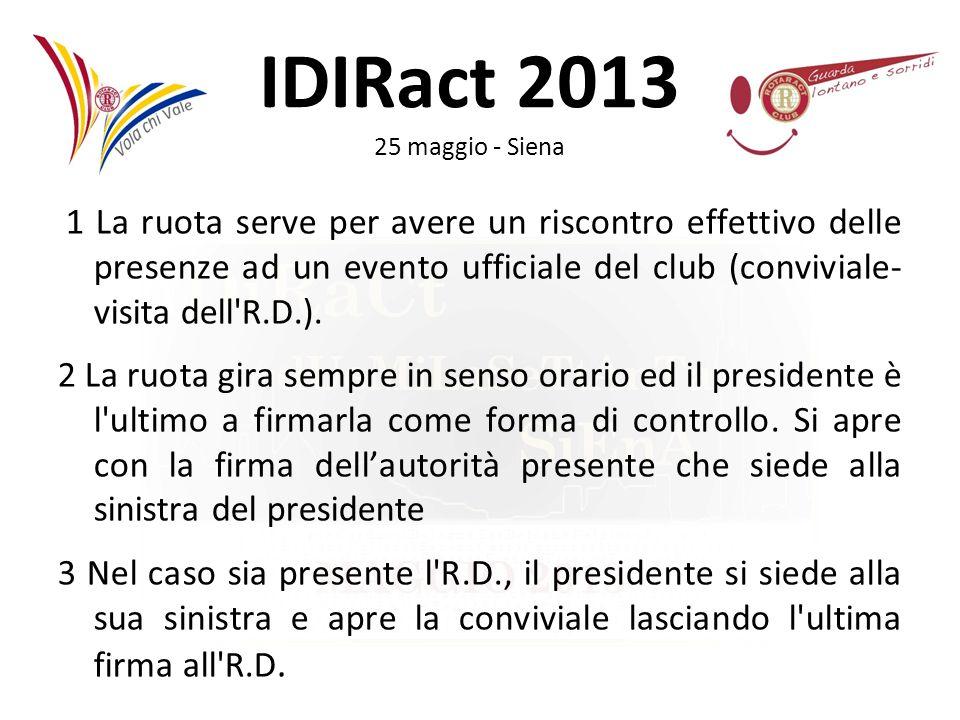 IDIRact 2013 25 maggio - Siena 1 La ruota serve per avere un riscontro effettivo delle presenze ad un evento ufficiale del club (conviviale- visita de