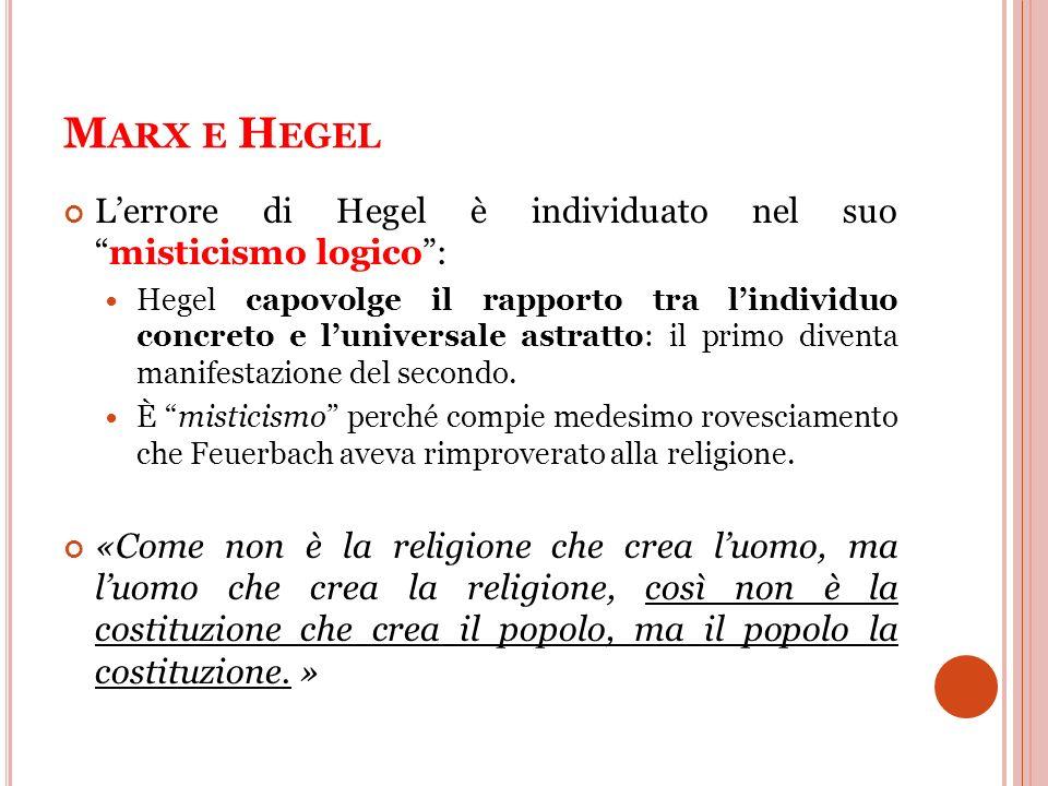 M ARX E H EGEL Lerrore di Hegel è individuato nel suomisticismo logico: Hegel capovolge il rapporto tra lindividuo concreto e luniversale astratto: il