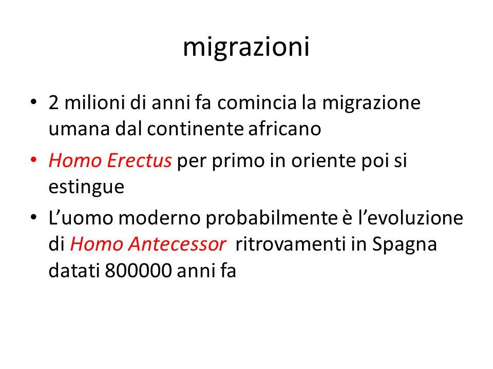 migrazioni 2 milioni di anni fa comincia la migrazione umana dal continente africano Homo Erectus per primo in oriente poi si estingue Luomo moderno p