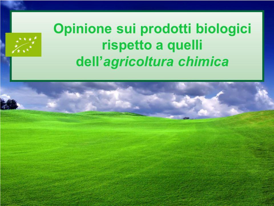 Opinione sui prodotti biologici rispetto a quelli dellagricoltura chimica