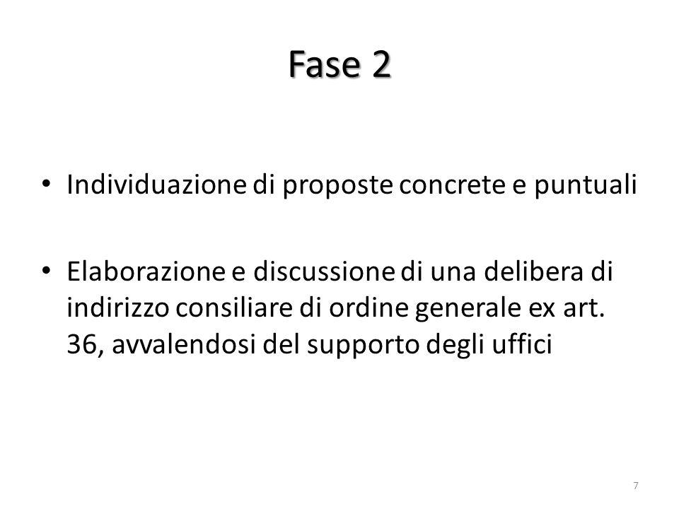 Fase 2 Individuazione di proposte concrete e puntuali Elaborazione e discussione di una delibera di indirizzo consiliare di ordine generale ex art.