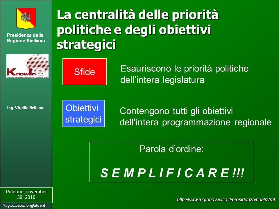 http://www.regione.sicilia.it/presidenza/contrstrat Ing.