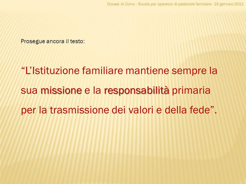 Prosegue ancora il testo: missione responsabilità LIstituzione familiare mantiene sempre la sua missione e la responsabilità primaria per la trasmissi