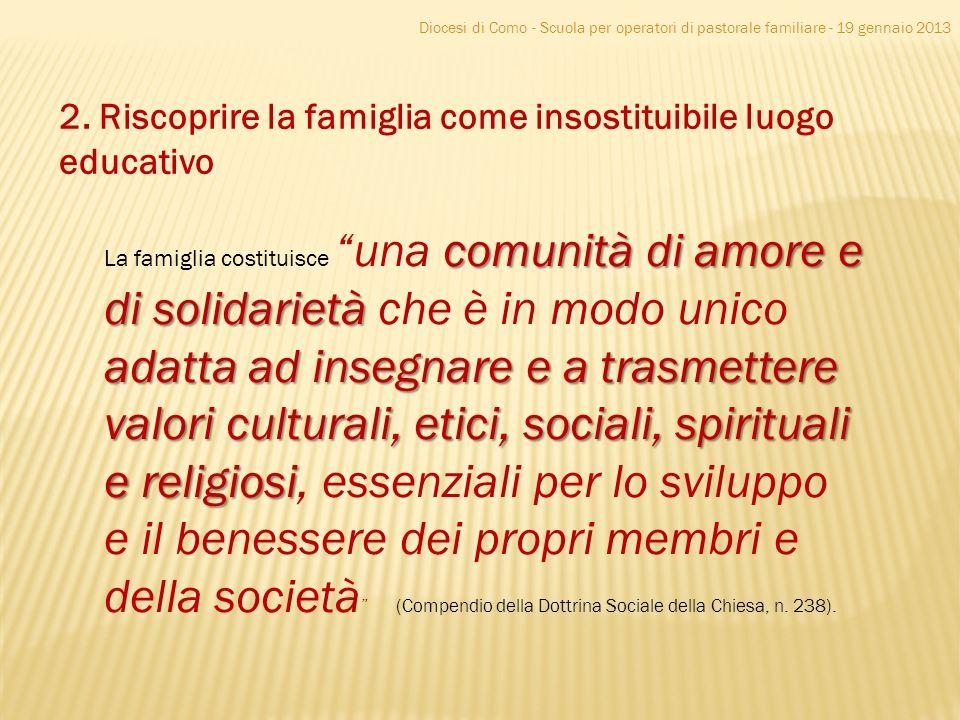 Diocesi di Como - Scuola per operatori di pastorale familiare - 19 gennaio 2013 2. Riscoprire la famiglia come insostituibile luogo educativo comunità