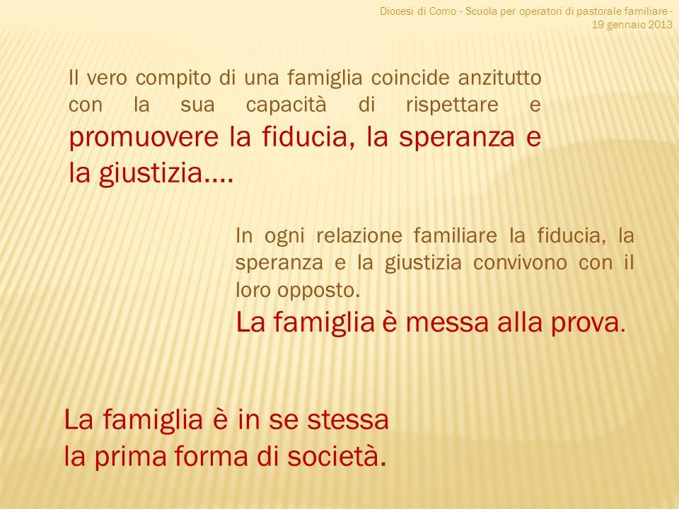 Diocesi di Como - Scuola per operatori di pastorale familiare - 19 gennaio 2013 Il vero compito di una famiglia coincide anzitutto con la sua capacità