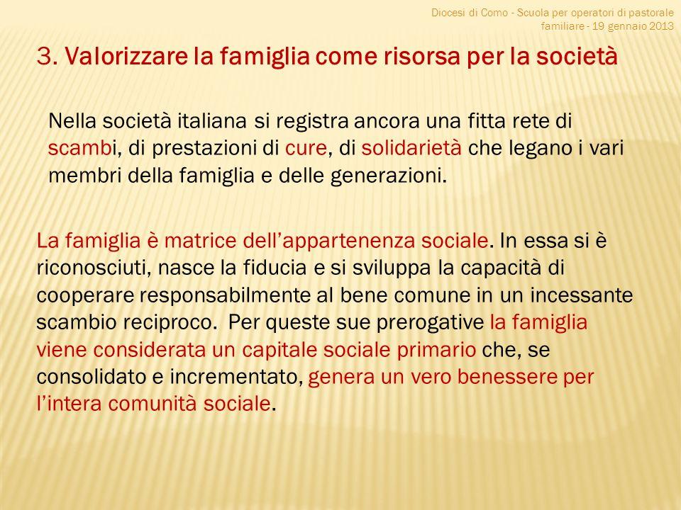 Diocesi di Como - Scuola per operatori di pastorale familiare - 19 gennaio 2013 3. Valorizzare la famiglia come risorsa per la società Nella società i