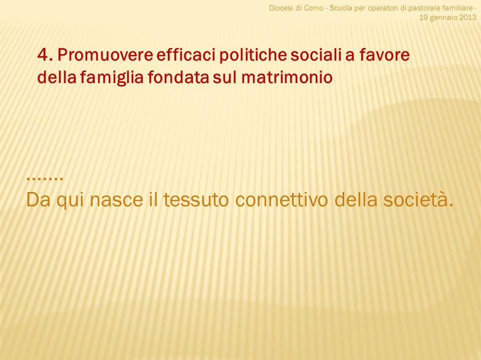 Diocesi di Como - Scuola per operatori di pastorale familiare - 19 gennaio 2013 4. Promuovere efficaci politiche sociali a favore della famiglia fonda