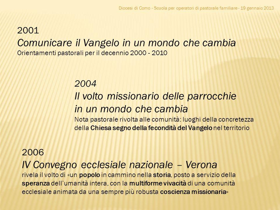 Diocesi di Como - Scuola per operatori di pastorale familiare - 19 gennaio 2013 2001 Comunicare il Vangelo in un mondo che cambia Orientamenti pastora