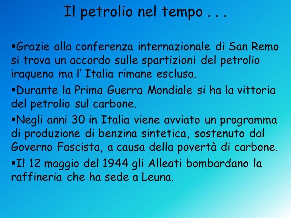Il petrolio nel tempo... Grazie alla conferenza internazionale di San Remo si trova un accordo sulle spartizioni del petrolio iraqueno ma l Italia rim