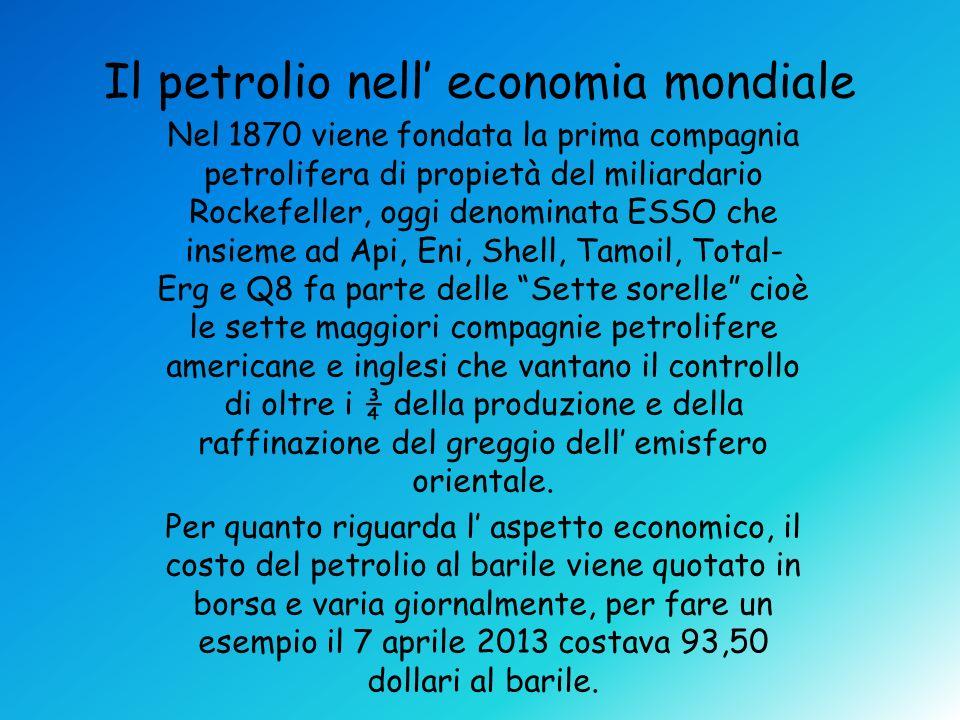 Il petrolio nell economia mondiale Nel 1870 viene fondata la prima compagnia petrolifera di propietà del miliardario Rockefeller, oggi denominata ESSO