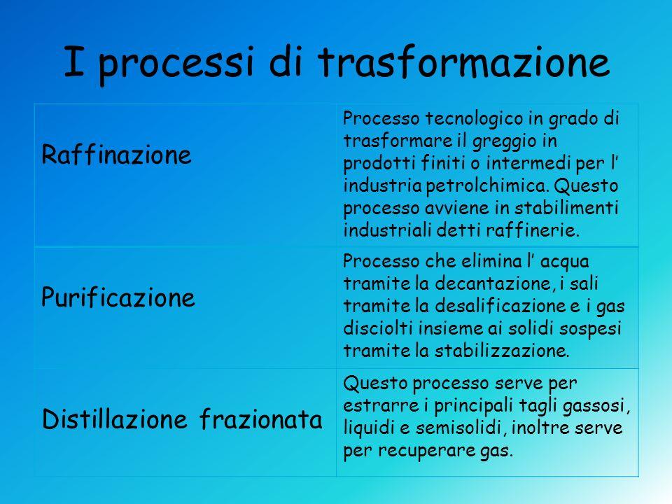 I processi di trasformazione Raffinazione Processo tecnologico in grado di trasformare il greggio in prodotti finiti o intermedi per l industria petro