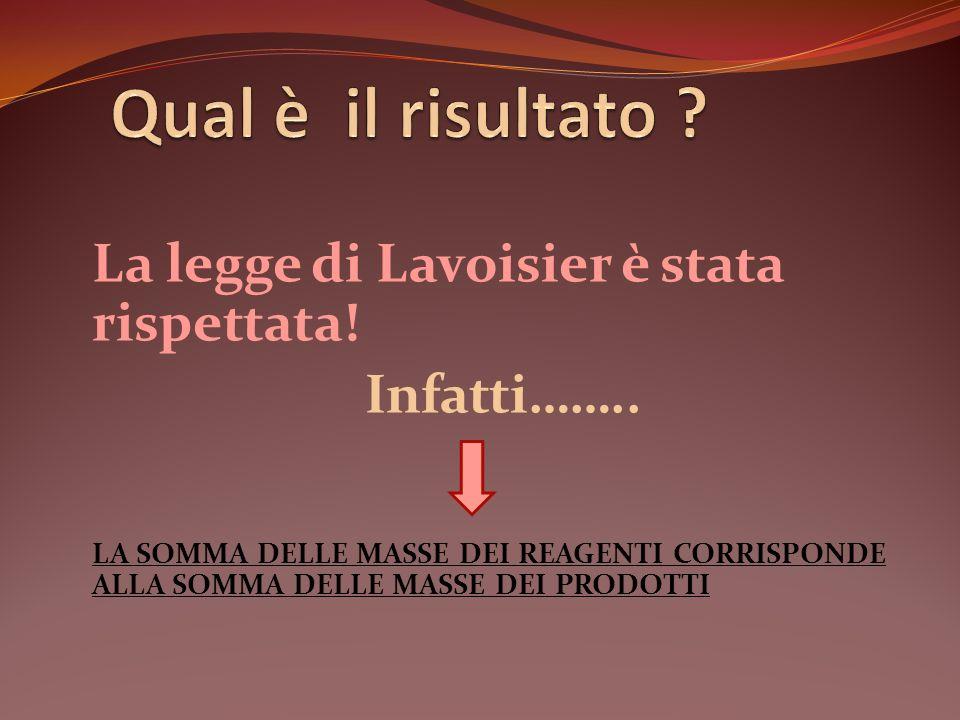 La legge di Lavoisier è stata rispettata! Infatti…….. LA SOMMA DELLE MASSE DEI REAGENTI CORRISPONDE ALLA SOMMA DELLE MASSE DEI PRODOTTI
