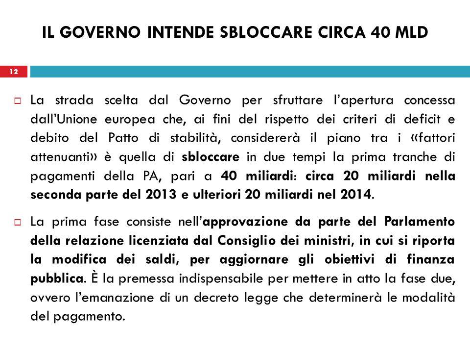 12 IL GOVERNO INTENDE SBLOCCARE CIRCA 40 MLD La strada scelta dal Governo per sfruttare lapertura concessa dallUnione europea che, ai fini del rispetto dei criteri di deficit e debito del Patto di stabilità, considererà il piano tra i «fattori attenuanti» è quella di sbloccare in due tempi la prima tranche di pagamenti della PA, pari a 40 miliardi: circa 20 miliardi nella seconda parte del 2013 e ulteriori 20 miliardi nel 2014.