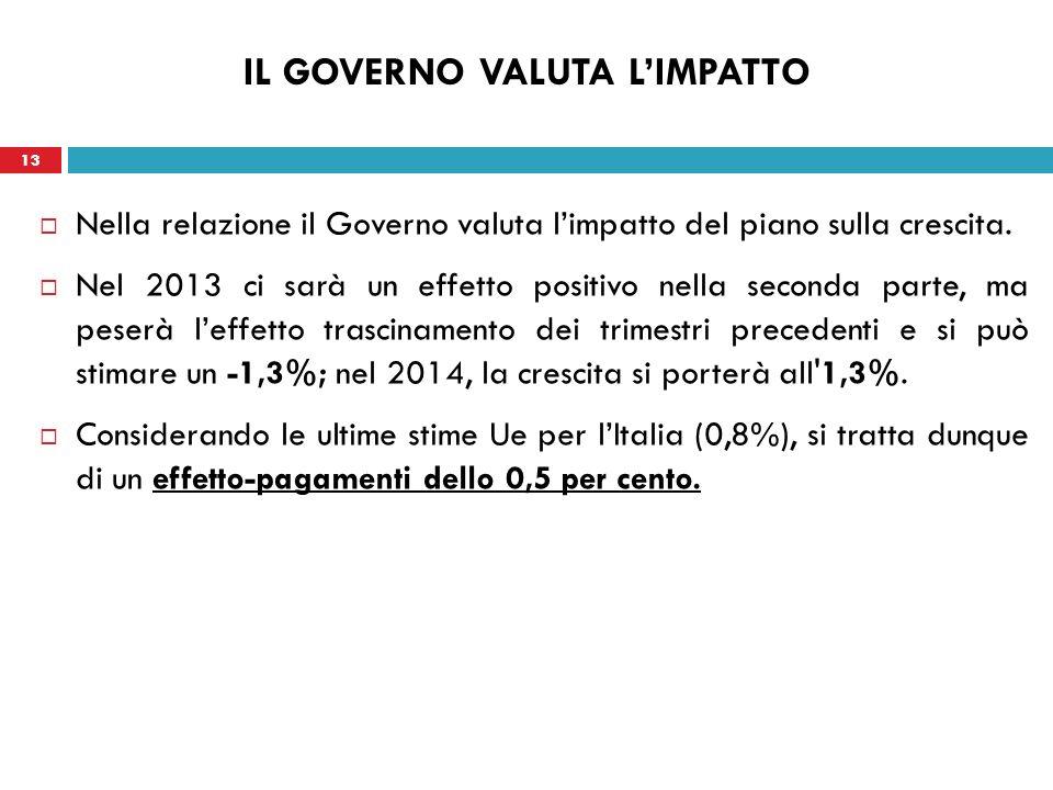 13 IL GOVERNO VALUTA LIMPATTO Nella relazione il Governo valuta limpatto del piano sulla crescita.