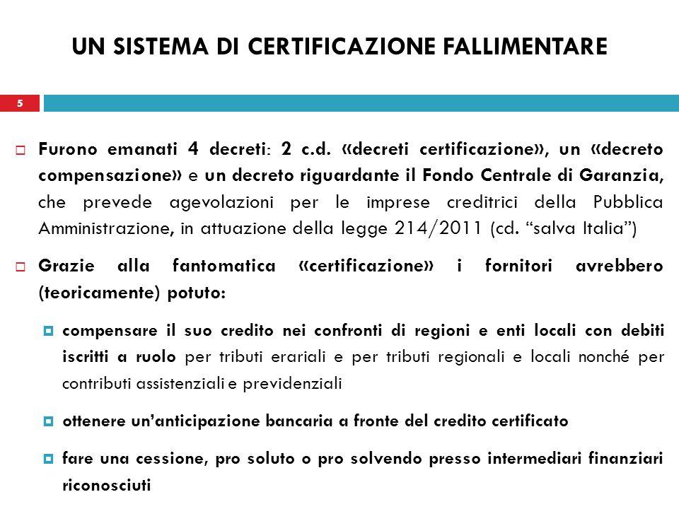 5 UN SISTEMA DI CERTIFICAZIONE FALLIMENTARE Furono emanati 4 decreti: 2 c.d.