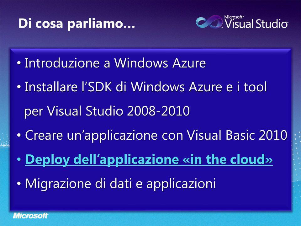 Di cosa parliamo… Introduzione a Windows Azure Introduzione a Windows Azure Installare lSDK di Windows Azure e i tool per Visual Studio 2008-2010 Inst