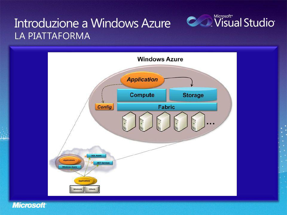 Strategia di deployment 3° - installare lapplicazione su Windows Azure Rifare tutti i test dellapplicazione nellambiente di Windows Azure.
