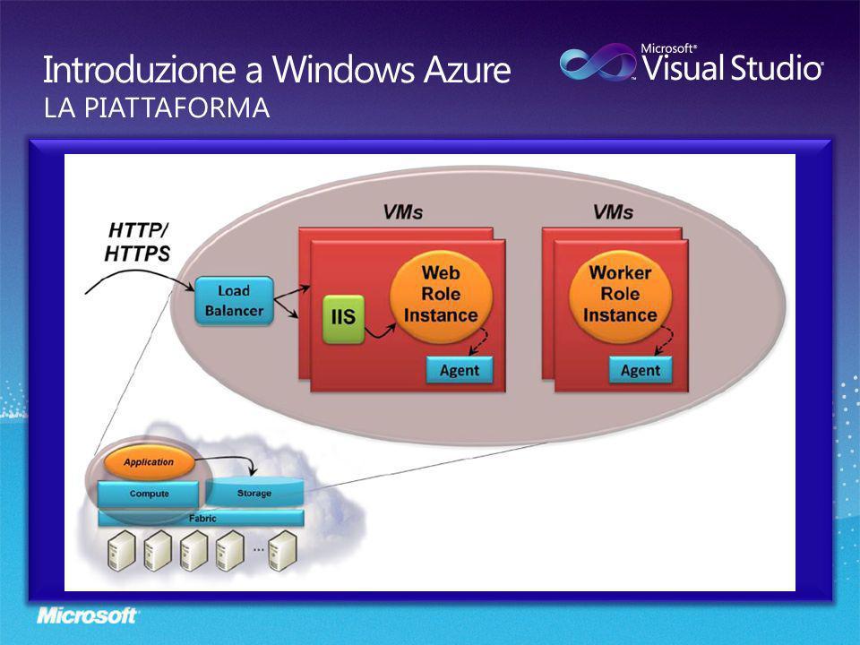 Migrazione a Windows Azure e a SQL Azure Su Codeplex.com è disponibile SQL Azure Migration Wizard (link nelle slide finali) un progetto gratuito per migrare database e dati: da SQL Server a SQL Azure da SQL Server a SQL Azure da SQL Azure a SQL Server da SQL Azure a SQL Server da SQL Azure a SQL Azure da SQL Azure a SQL Azure