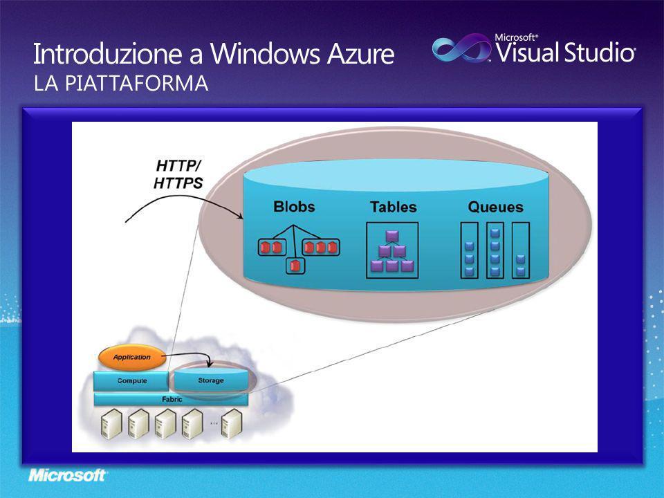 Migrazione a Windows Azure e a SQL Azure SQL Azure è basato su SQL Server 2008 (livello di compatibilità: 100) Prima di migrare un database da SQL Server (con livello inferiore a 100) a SQL Azure, è opportuno aggiornare il suo livello di compatibilità per metterlo allo stesso livello