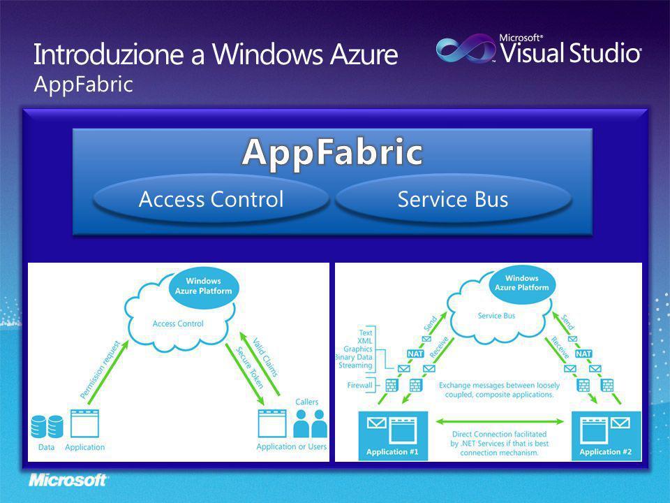 Gestione di Windows Azure UN AVVERTIMENTO IMPORTANTISSIMO !!!