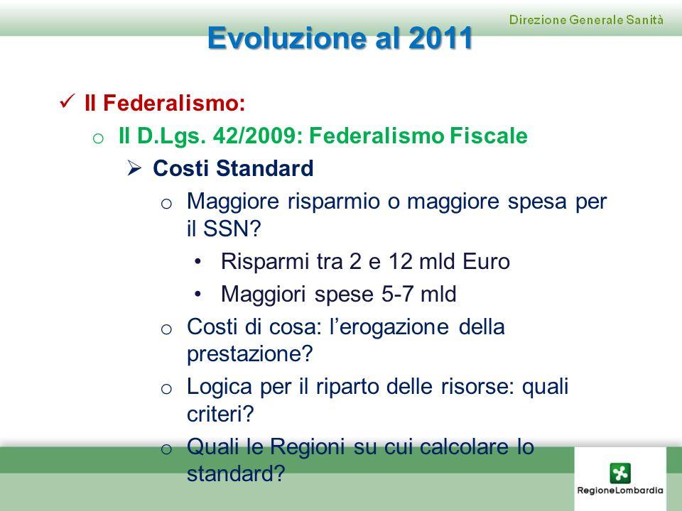 Evoluzione al 2011 Il Federalismo: o Il D.Lgs. 42/2009: Federalismo Fiscale Costi Standard o Maggiore risparmio o maggiore spesa per il SSN? Risparmi