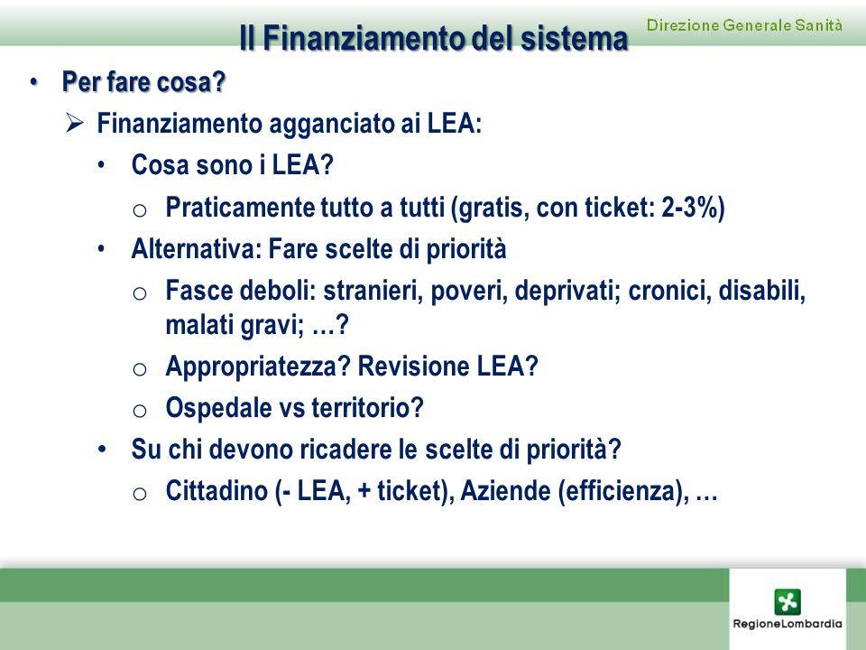 Il Finanziamento del sistema Per fare cosa? Per fare cosa? Finanziamento agganciato ai LEA: Cosa sono i LEA? o Praticamente tutto a tutti (gratis, con