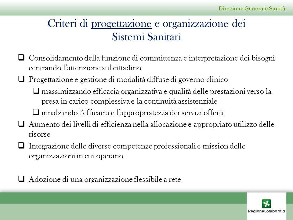 Criteri di progettazione e organizzazione dei Sistemi Sanitari Consolidamento della funzione di committenza e interpretazione dei bisogni centrando la