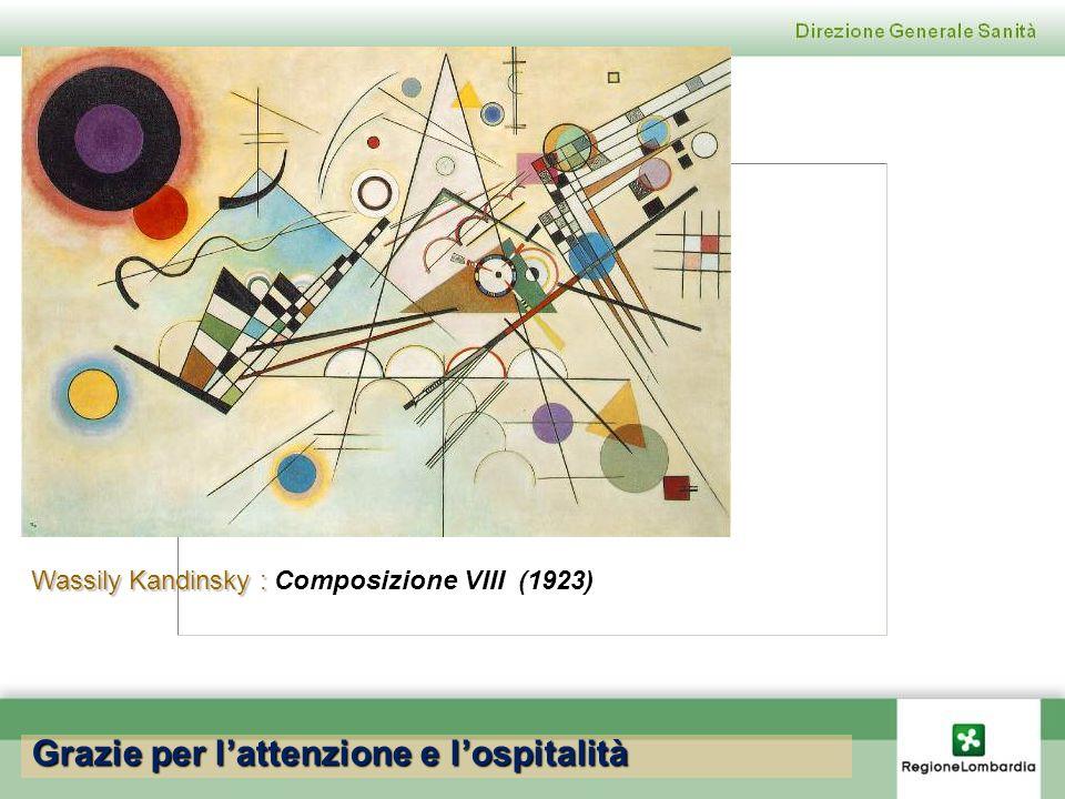 Grazie per lattenzione e lospitalità Wassily Kandinsky : Wassily Kandinsky : Composizione VIII (1923)
